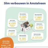 Bewust Amstelland